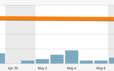 Hvis du vidste, hvad et enkelt blogindlæg kan gøre
