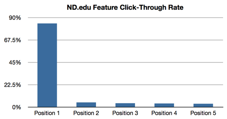 clickthrough-on-image-slider