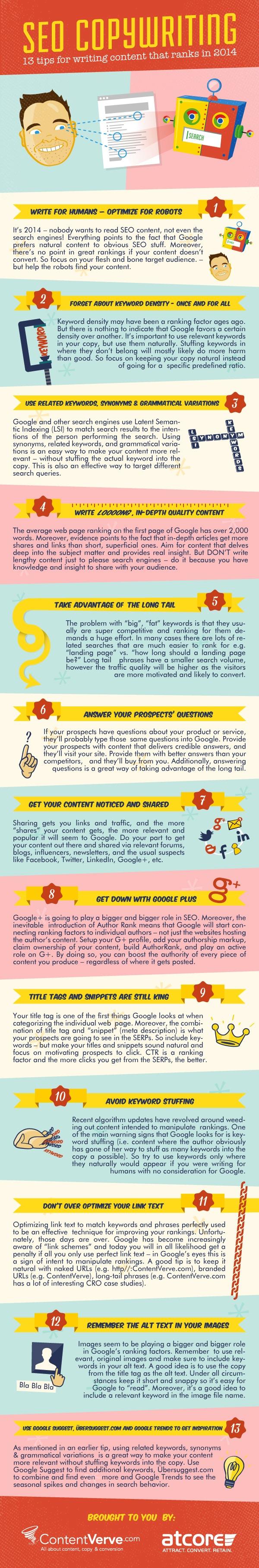 SEO-copywriting-How-to-write-content-that-ranks-20141