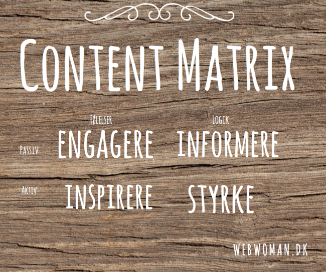 content_marketing_matrix